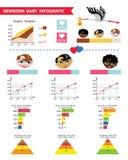 Λεπτομερές μωρό infographic Στατιστικές παγκόσμιων μωρών Στοκ Εικόνα