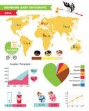 Λεπτομερές μωρό infographic Χάρτης παγκόσμιων μωρών Στοκ φωτογραφίες με δικαίωμα ελεύθερης χρήσης