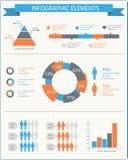Λεπτομερή infographic στοιχεία που τίθενται με τη γραφική παράσταση και τα διαγράμματα Στοκ Φωτογραφία