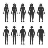 Λεπτός, κανονικός, παχύς, υπέρβαρος άνδρας και αριθμοί σώματος γυναικών διάνυσμα διανυσματική απεικόνιση