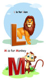 Λιοντάρι και πίθηκος με Alphabate Στοκ Φωτογραφία