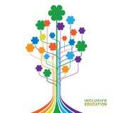 Λογότυπο για τη συμπεριλαμβάνουσα εκπαίδευση, έννοια της ισότητας των διαφορετικών ανθρώπων διανυσματική απεικόνιση