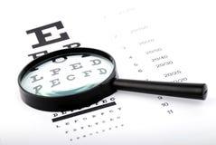 μάτι διαγραμμάτων πιό magnifier Στοκ φωτογραφία με δικαίωμα ελεύθερης χρήσης