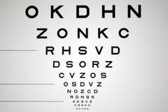 μάτι διαγραμμάτων Στοκ φωτογραφία με δικαίωμα ελεύθερης χρήσης