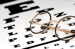 μάτι διαγραμμάτων Στοκ Εικόνες