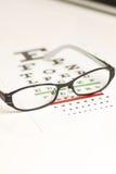 μάτι διαγωνισμών διαγραμμά&tau Στοκ Φωτογραφία