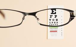 μάτι διαγωνισμών διαγραμμά&tau Στοκ Εικόνες
