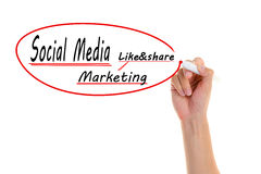 μέσα μάρκετινγκ κοινωνικά Στοκ εικόνα με δικαίωμα ελεύθερης χρήσης