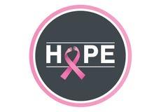 Μήνυμα συνειδητοποίησης καρκίνου του μαστού στην αφίσα Στοκ εικόνα με δικαίωμα ελεύθερης χρήσης