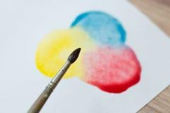 Μίξη των αρχικών χρωμάτων Στοκ Εικόνα