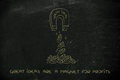 Μαγνήτης με τις μεγάλες ιδέες λέξεων που προσελκύουν τα νομίσματα & τα κέρδη Στοκ Εικόνες