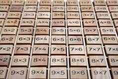 μαθηματικά κιβωτίων Στοκ εικόνα με δικαίωμα ελεύθερης χρήσης