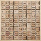 μαθηματικά κιβωτίων Στοκ Εικόνες