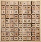μαθηματικά κιβωτίων Στοκ εικόνες με δικαίωμα ελεύθερης χρήσης