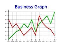 μακρο πωλήσεις επιχειρησιακών δυναμικές γραφικών παραστάσεων Στοκ Εικόνα