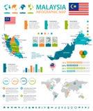 Μαλαισία - infographic χάρτης και σημαία - απεικόνιση Στοκ Εικόνες