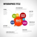 Μεγάλη έννοια ιδέας infographic Στοκ Εικόνες