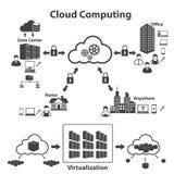 Μεγάλα εικονίδια στοιχείων καθορισμένα, υπολογισμός σύννεφων Στοκ Φωτογραφία