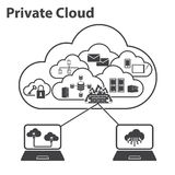 Μεγάλα εικονίδια στοιχείων καθορισμένα, υπολογισμός σύννεφων Στοκ φωτογραφίες με δικαίωμα ελεύθερης χρήσης