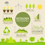 Μεγάλο σύνολο infographic στοιχείων οικολογίας Στοκ Εικόνες