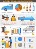 Μεθυσμένος οδηγώντας διανυσματικός οινοπνευματώδης οδηγός στη infographic απεικόνιση τροχαίου με το σύνολο διαγραμμάτων οινοπνεύμ απεικόνιση αποθεμάτων