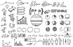 Μελάνι επιχειρησιακών doodles σκίτσων handrawn Στοκ Εικόνες