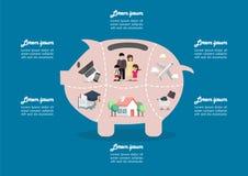Μερίδα χρημάτων αποταμίευσης τραπεζών Piggy για τη ζωή infographic διανυσματική απεικόνιση
