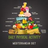 Μεσογειακή εικόνα διατροφής Στοκ Εικόνες
