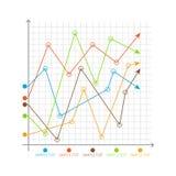 Μεταβαλλόμενες γραφικές παραστάσεις διαγραμμάτων Infographic, σύστημα των αξόνων Στοκ Φωτογραφία