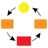 μετασχηματισμός κύκλων διανυσματική απεικόνιση