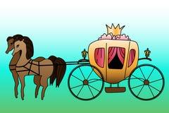 Μεταφορά για τη διανυσματική απεικόνιση πριγκηπισσών διανυσματική απεικόνιση