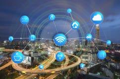Μεταφορά και επικοινωνία και Διαδίκτυο σε σύγχρονο Στοκ φωτογραφία με δικαίωμα ελεύθερης χρήσης