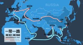 Μια ζώνη μια δρόμος Νέος κινεζικός δρόμος εμπορικού μεταξιού Διανυσματικό infographics χαρτών διανυσματική απεικόνιση