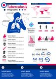Μολυσματική ασθένεια Infographics - φυματίωση Στοκ φωτογραφία με δικαίωμα ελεύθερης χρήσης