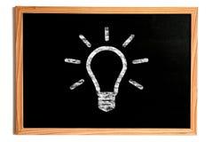 Μορφή λαμπών φωτός στον πίνακα κιμωλίας, έννοια ιδέας Στοκ Φωτογραφία