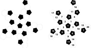 μορφή ποδοσφαίρων διαγραμμάτων Στοκ Φωτογραφία