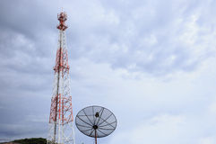 Μπλε ουρανός κεραιών Στοκ φωτογραφίες με δικαίωμα ελεύθερης χρήσης