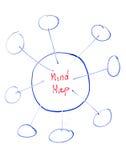 μυαλό χαρτών Στοκ εικόνες με δικαίωμα ελεύθερης χρήσης