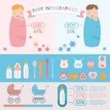 Μωρό infographic Στοκ Εικόνα