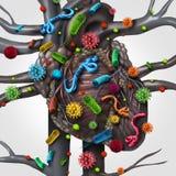 Μόλυνση καρδιών ελεύθερη απεικόνιση δικαιώματος