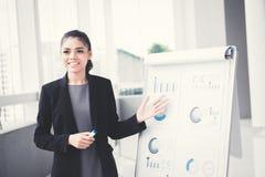 Νέα επιχειρηματίας που παρουσιάζει την εργασία της με το διάγραμμα κτυπήματος Στοκ Εικόνες