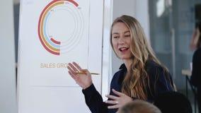 Νέα ευτυχής ξανθή κύρια επιχειρησιακή γυναίκα που εξηγεί την οικονομική έκθεση διαγραμμάτων στην ομάδα συναδέλφων στη σύγχρονη συ απόθεμα βίντεο