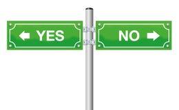 Ναι δυσκολίες απόφασης σημαδιών οδών αριθ. ελεύθερη απεικόνιση δικαιώματος