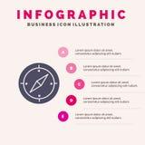 Ναυσιπλοΐα, κατεύθυνση, πυξίδα, πρότυπο παρουσίασης ΠΣΤ Infographics 5 παρουσίαση βημάτων ελεύθερη απεικόνιση δικαιώματος