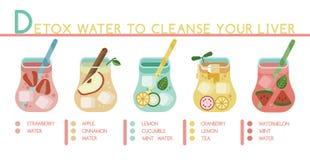 Νερό Detox για να καθαρίσει το συκώτι σας Στοκ εικόνες με δικαίωμα ελεύθερης χρήσης