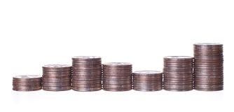 νομίσματα διαγραμμάτων πο&up Στοκ φωτογραφία με δικαίωμα ελεύθερης χρήσης