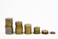νομίσματα που συρράπτονται Στοκ Φωτογραφίες
