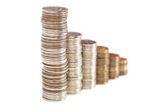 Νομίσματα που τακτοποιούνται ως γραφική παράσταση Στοκ Εικόνες