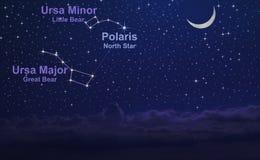 Νυχτερινός ουρανός με τον αστερισμό του ταγματάρχη Ursa και του ανηλίκου Ursa Στοκ Εικόνες