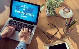 Νόμος μετανάστευσης Στοκ εικόνα με δικαίωμα ελεύθερης χρήσης